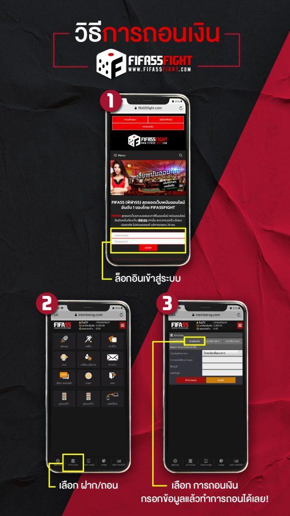 วิธีถอนเงินผ่านระบบออโต้ บนเว็บไซต์ FIFA55